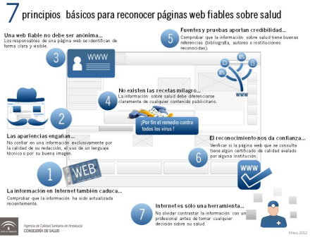 7 principios para detectarweb fiables